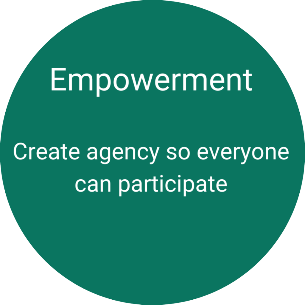 Empowerment - Create agency so everyone can participate
